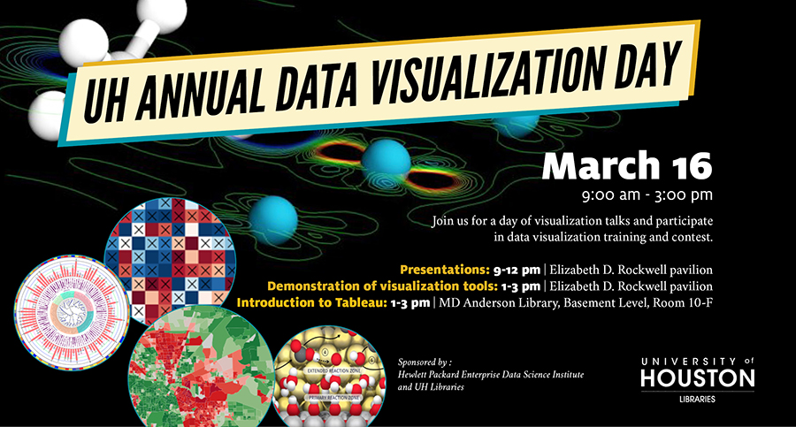 UH Annual Data Visualization Day 2020